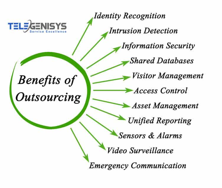 Outsourcing to Telegenisys is not about replacing tenured employees