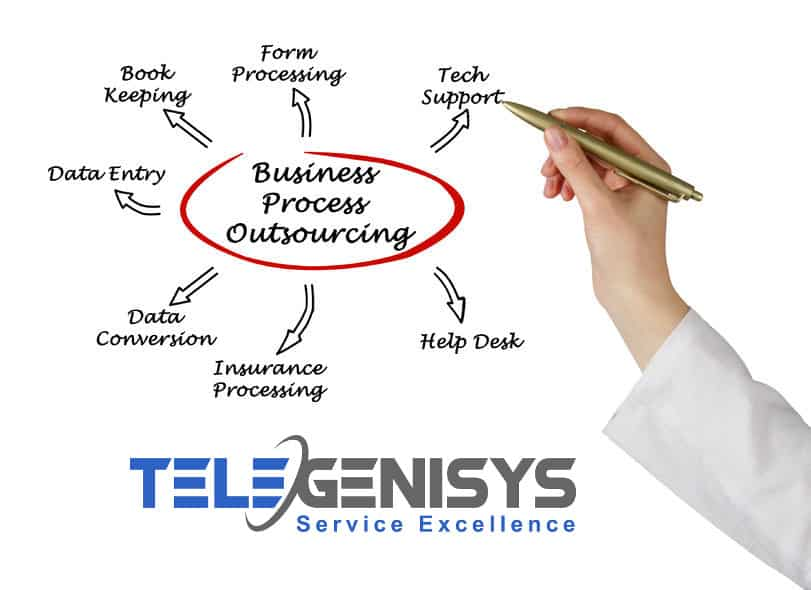BPO solutions and services in USa by telegenisys