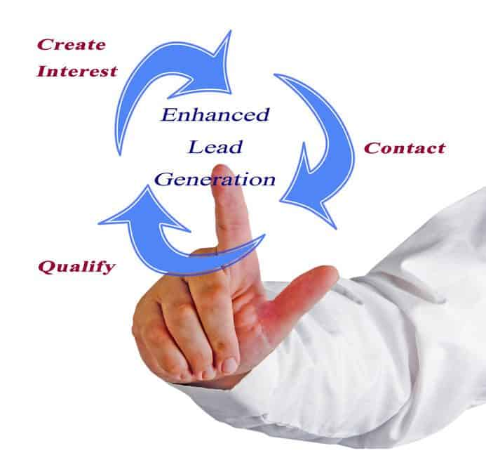 Advantages of outsourced lead generation