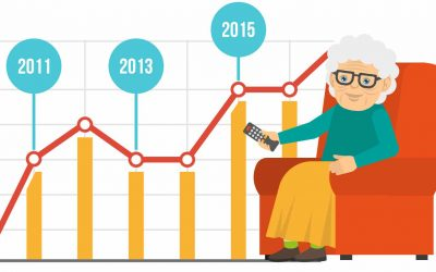 Past medical history helps assess life expectancy