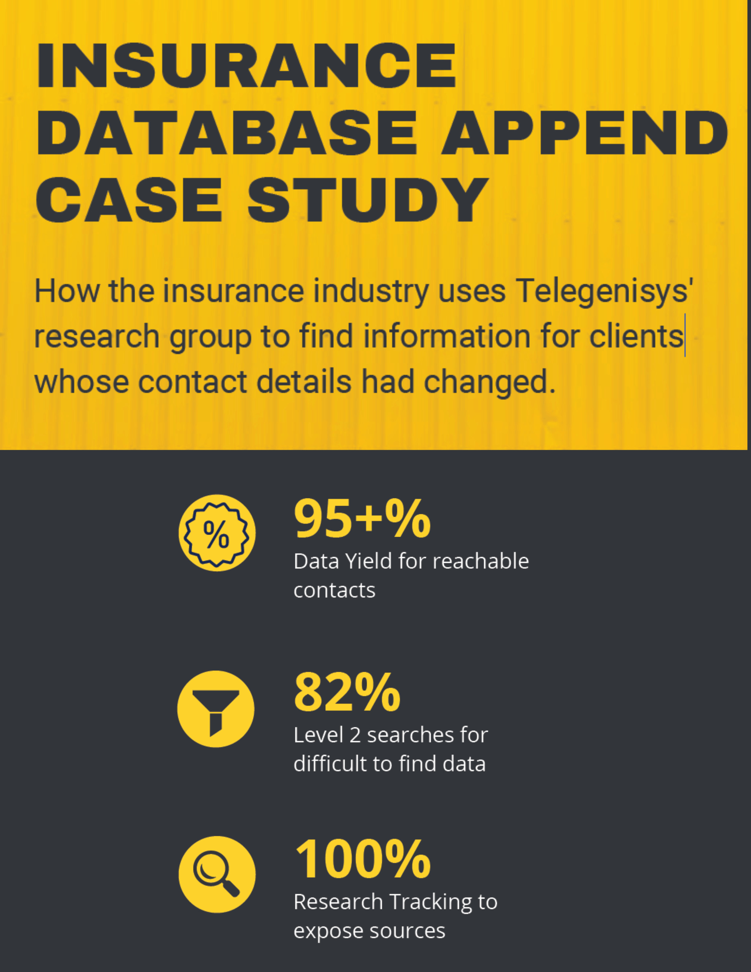 insurance database append