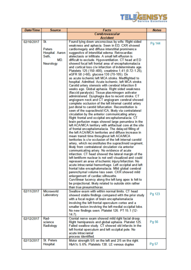 disability specific medical summary